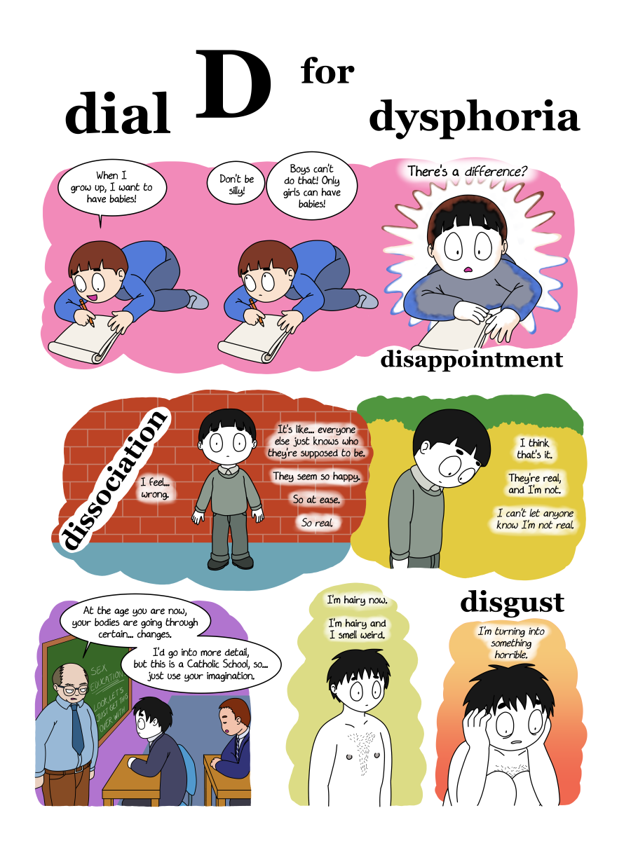 D for Dysphoria 1