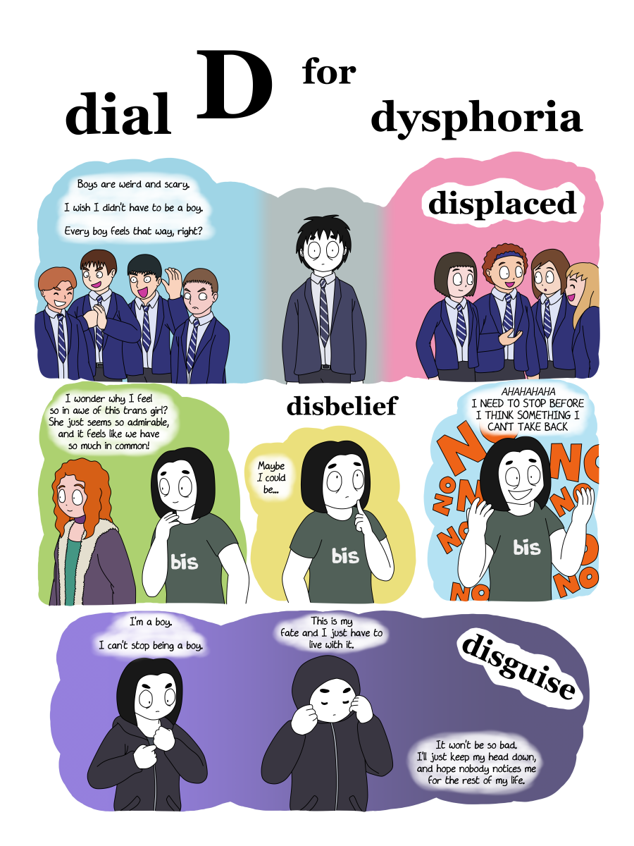 D for Dysphoria 2