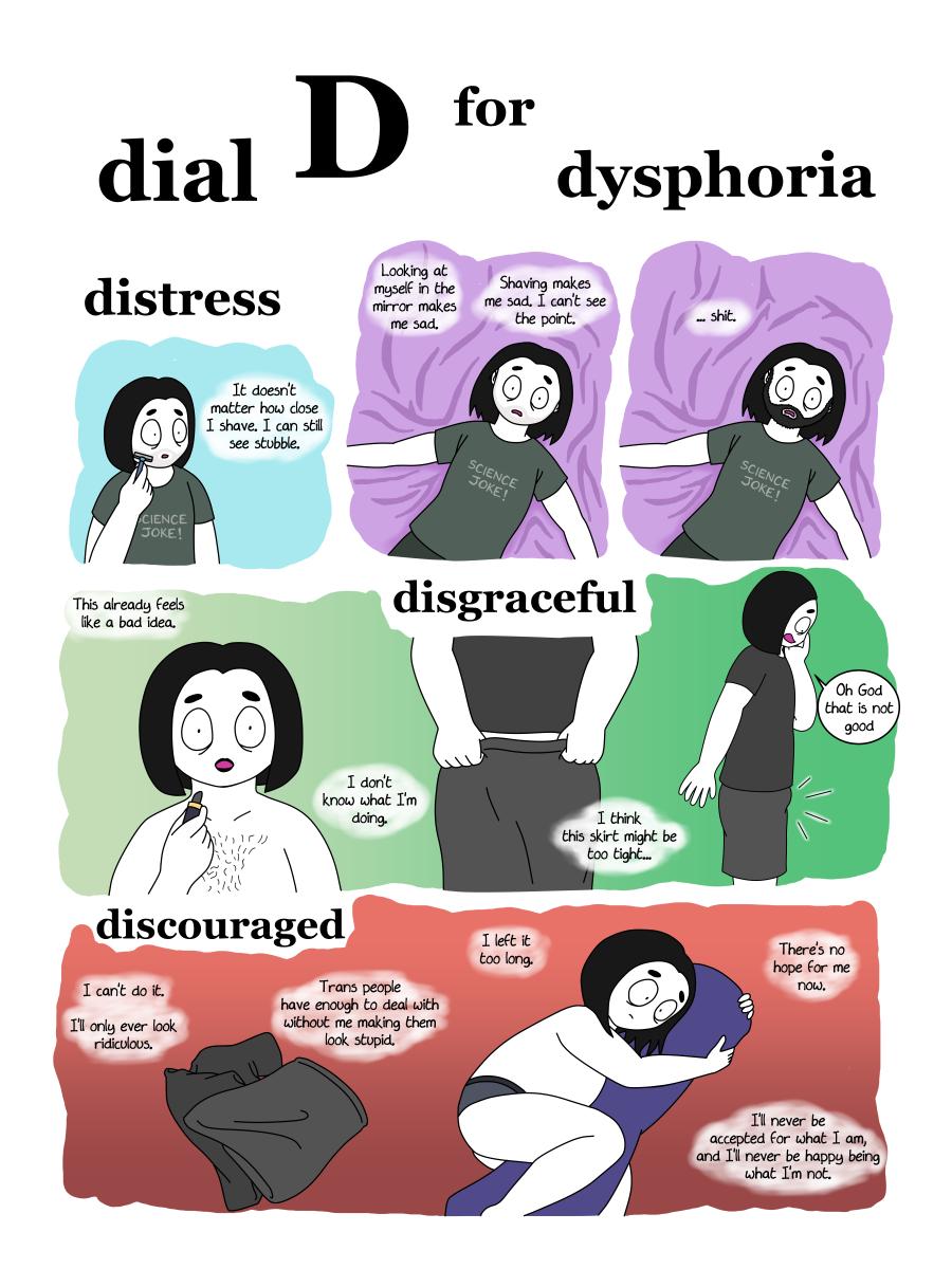 D for Dysphoria 3