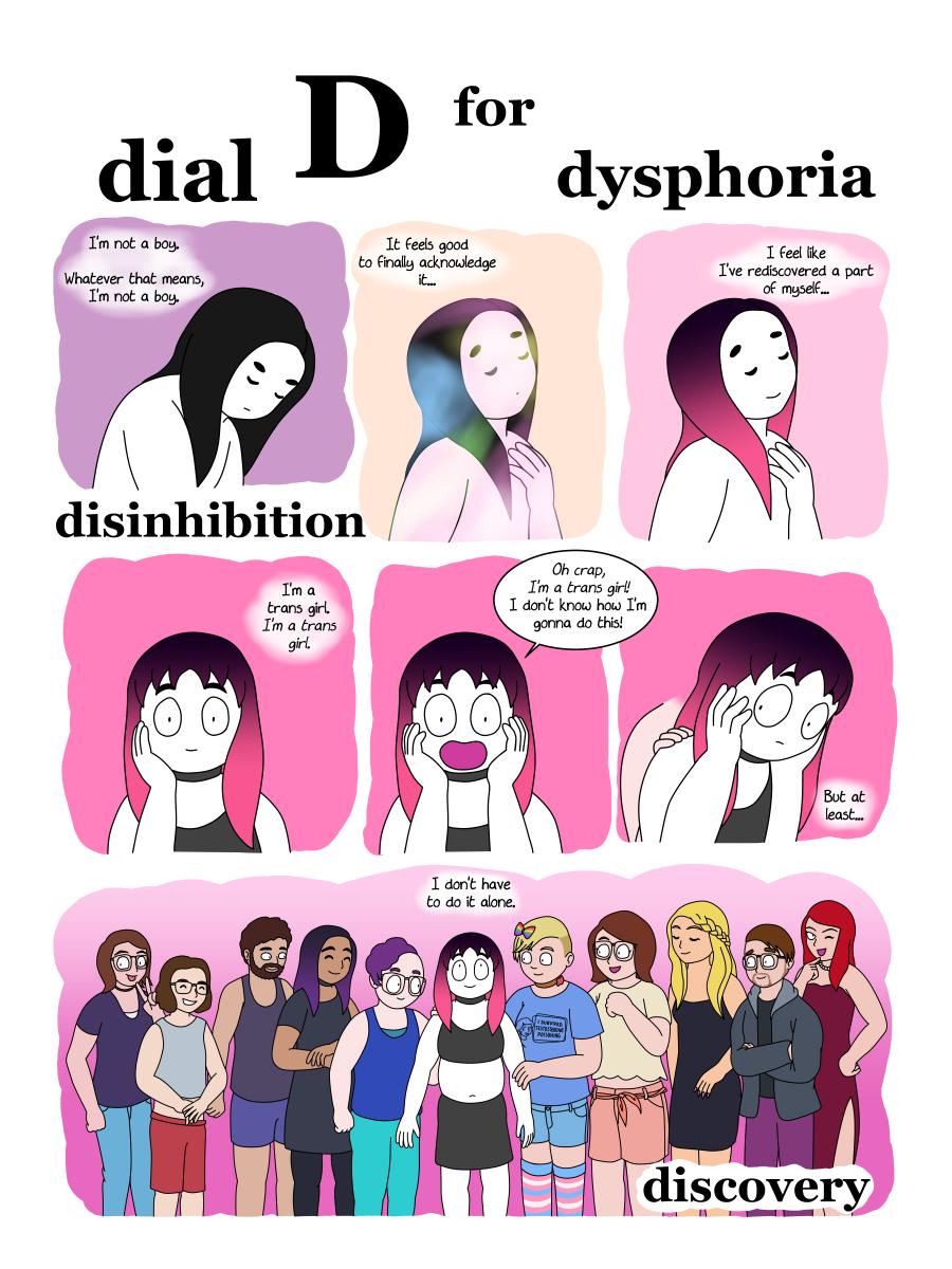 D for Dysphoria 4