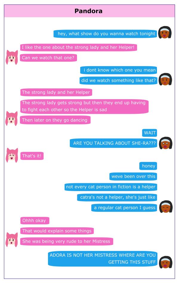 pandora texts small