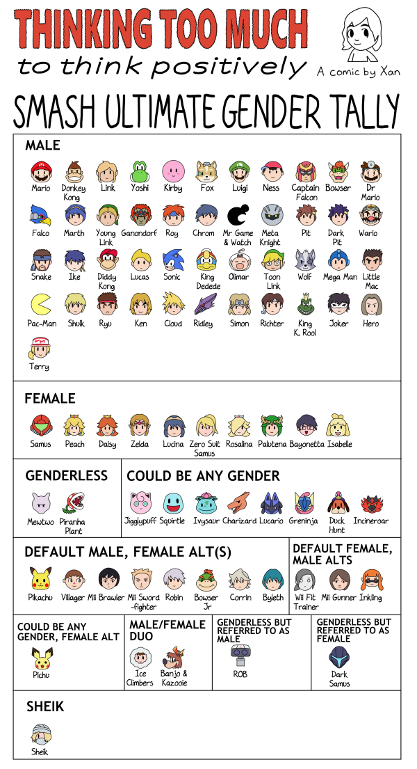 Smash Ultimate Gender Tally